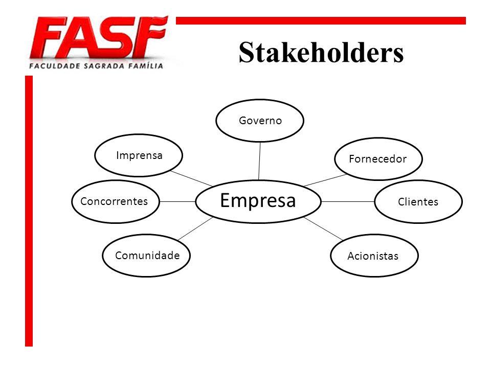 Stakeholders Empresa Governo Fornecedor Clientes Acionistas Comunidade Concorrentes Imprensa