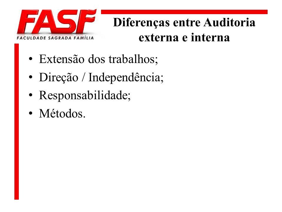 Auditoria Proposta de trabalho; Risco de auditoria (Inerente, Controle e Detecção); Equipe de auditores; Procedimentos – processos (controles internos) e testes substantivos; Papéis de trabalho (Áreas); Relatório de auditoria (Responsabilidade, procedimentos realizados e conclusão).