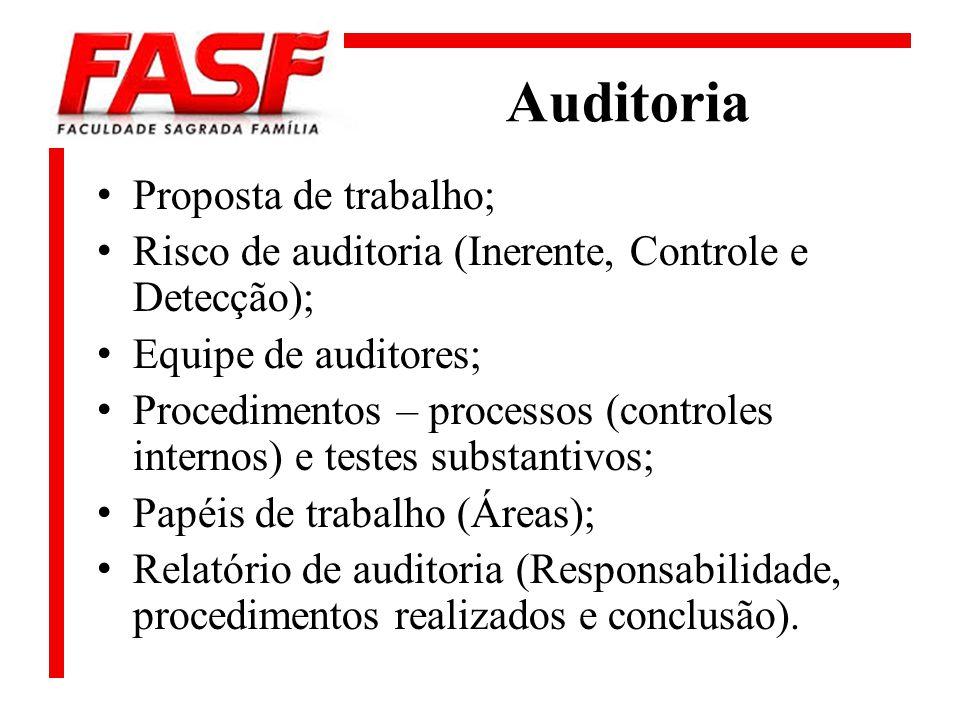 Auditoria Proposta de trabalho; Risco de auditoria (Inerente, Controle e Detecção); Equipe de auditores; Procedimentos – processos (controles internos