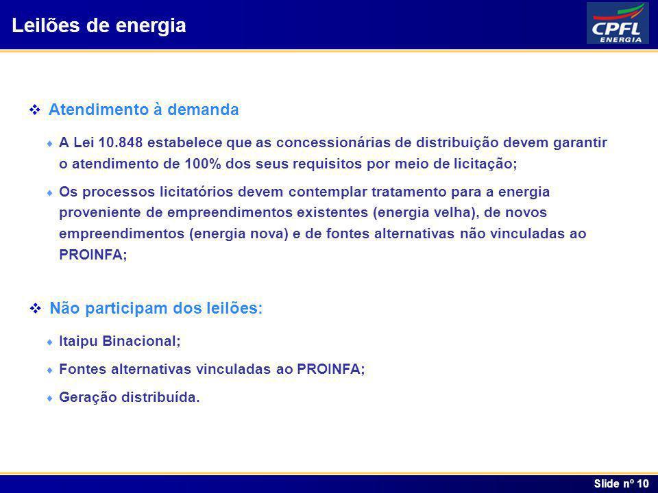 Índice Slide nº 10 Leilões de energia Atendimento à demanda A Lei 10.848 estabelece que as concessionárias de distribuição devem garantir o atendiment
