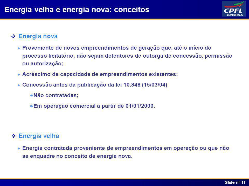 Índice Slide nº 11 Energia velha e energia nova: conceitos Energia nova Energia velha Energia contratada proveniente de empreendimentos em operação ou
