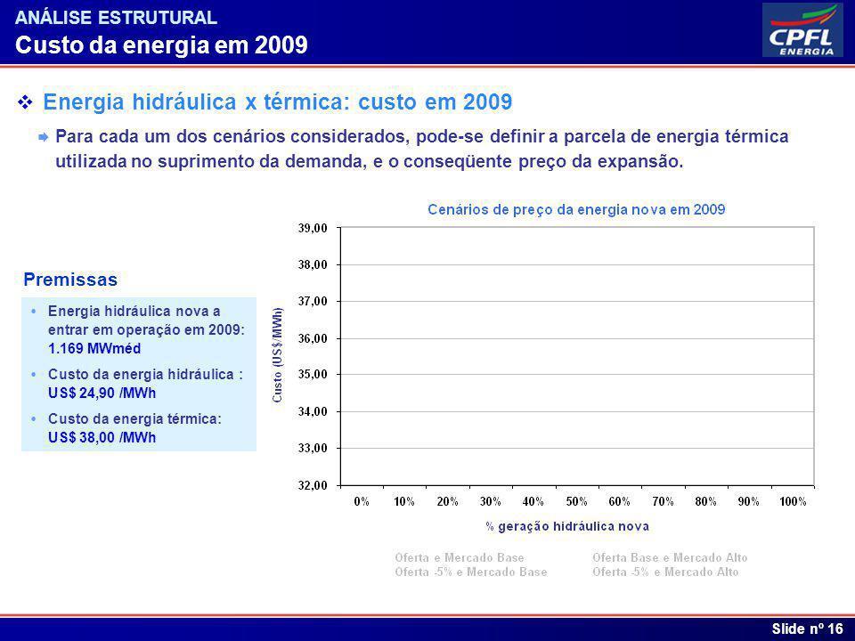 Índice Slide nº 16 ANÁLISE ESTRUTURAL Custo da energia em 2009 Energia hidráulica x térmica: custo em 2009 Para cada um dos cenários considerados, pod