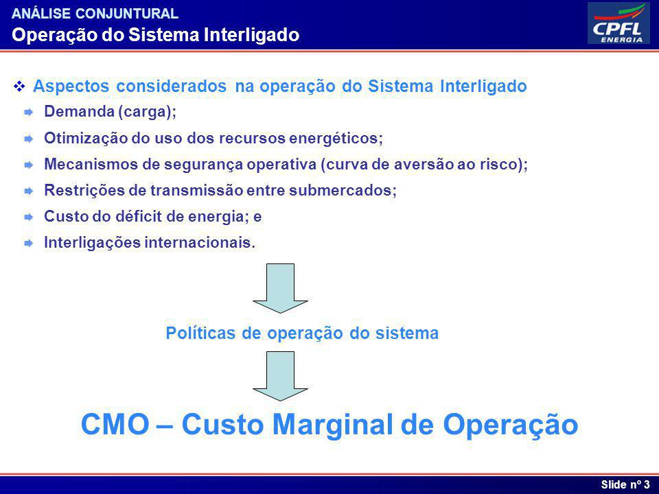 Índice Slide nº 3 Aspectos considerados na operação do Sistema Interligado Demanda (carga); Otimização do uso dos recursos energéticos; Mecanismos de