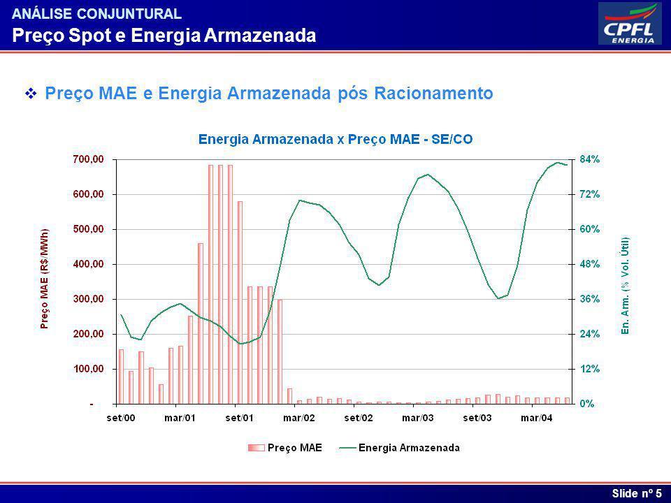 Índice Slide nº 5 ANÁLISE CONJUNTURAL Preço Spot e Energia Armazenada Preço MAE e Energia Armazenada pós Racionamento