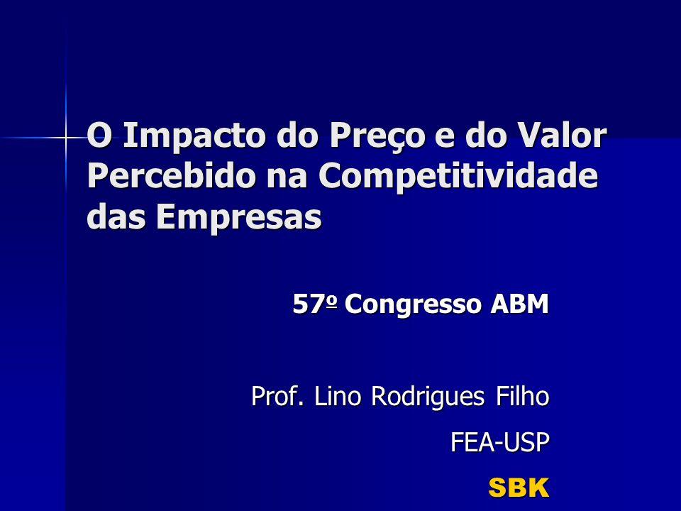 O Impacto do Preço e do Valor Percebido na Competitividade das Empresas 57 o Congresso ABM Prof. Lino Rodrigues Filho FEA-USPSBKlinok@uol.com.br