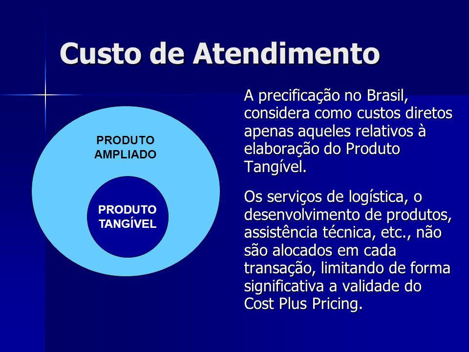 PRODUTO AMPLIADO Custo de Atendimento A precificação no Brasil, considera como custos diretos apenas aqueles relativos à elaboração do Produto Tangíve