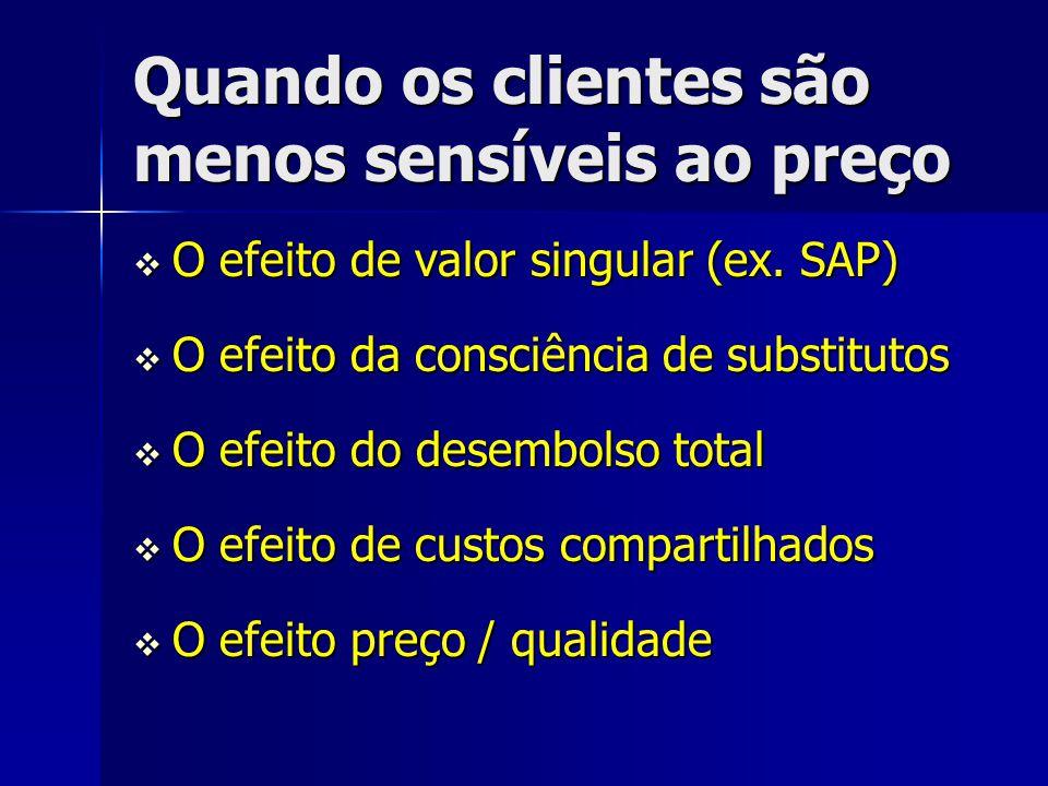 Quando os clientes são menos sensíveis ao preço O efeito de valor singular (ex. SAP) O efeito de valor singular (ex. SAP) O efeito da consciência de s