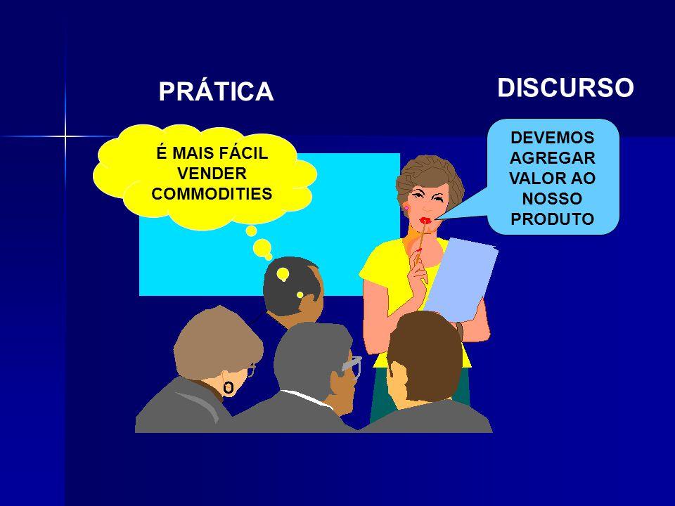 NO BRASIL, AS QUESTÕES CULTURAIS TEM PREDOMINADO EM RELAÇÃO AS ANÁLISES TÉCNICAS NA FIXAÇÃO DOS PREÇOS