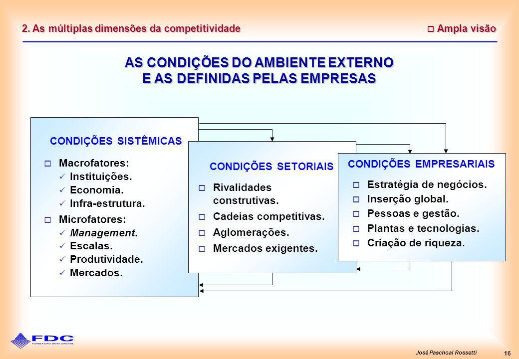 José Paschoal Rossetti 16 2. As múltiplas dimensões da competitividade Ampla visão Ampla visão AS CONDIÇÕES DO AMBIENTE EXTERNO E AS DEFINIDAS PELAS E