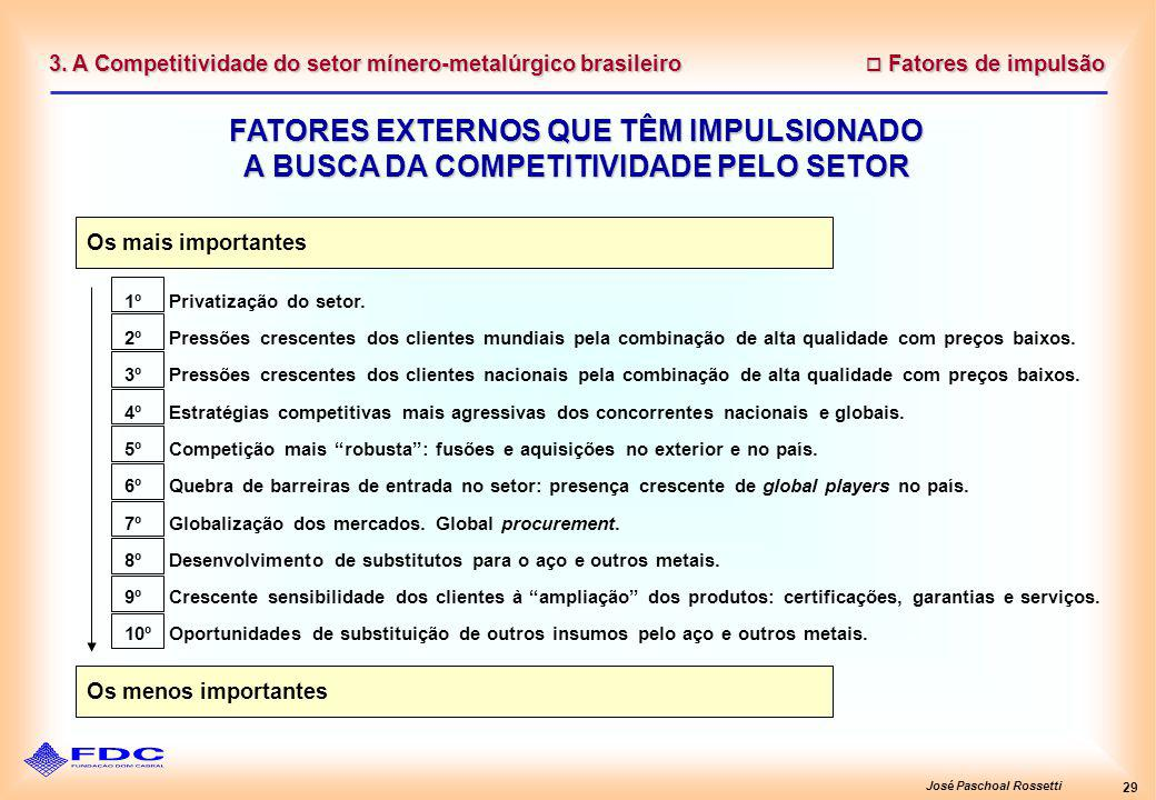 José Paschoal Rossetti 29 Fatores de impulsão Fatores de impulsão FATORES EXTERNOS QUE TÊM IMPULSIONADO A BUSCA DA COMPETITIVIDADE PELO SETOR 3.