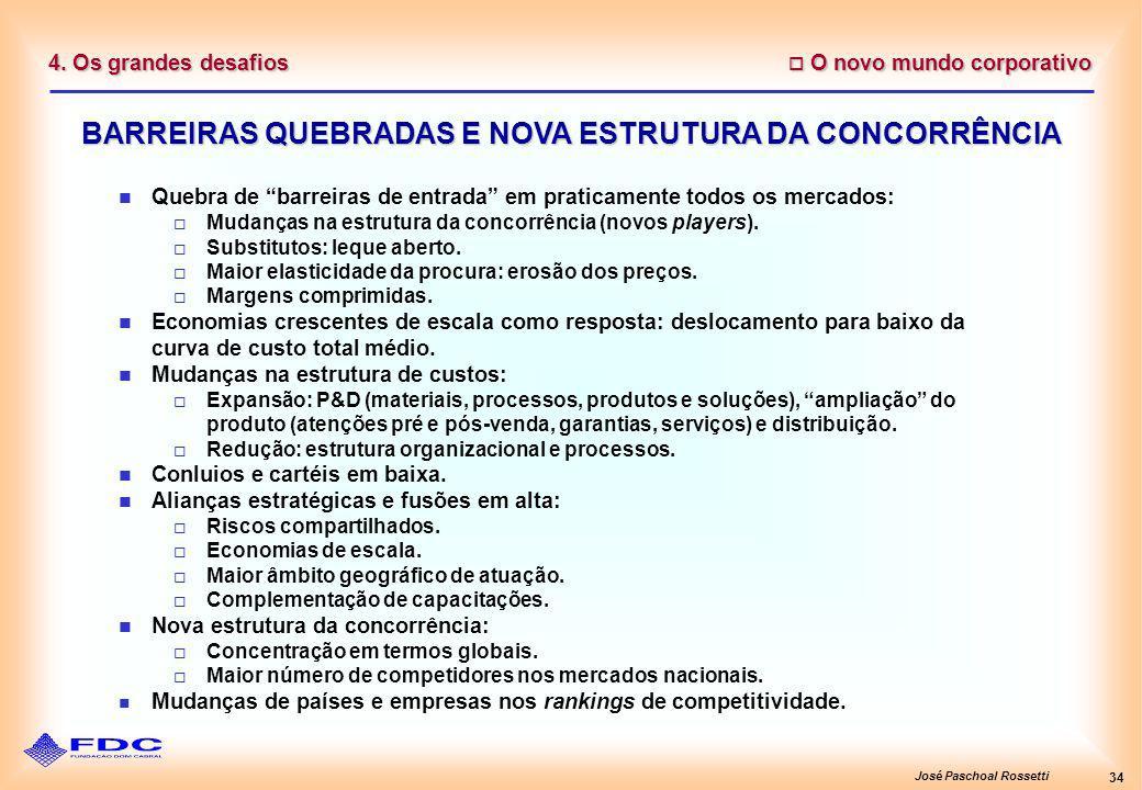 José Paschoal Rossetti 34 O novo mundo corporativo O novo mundo corporativo 4.