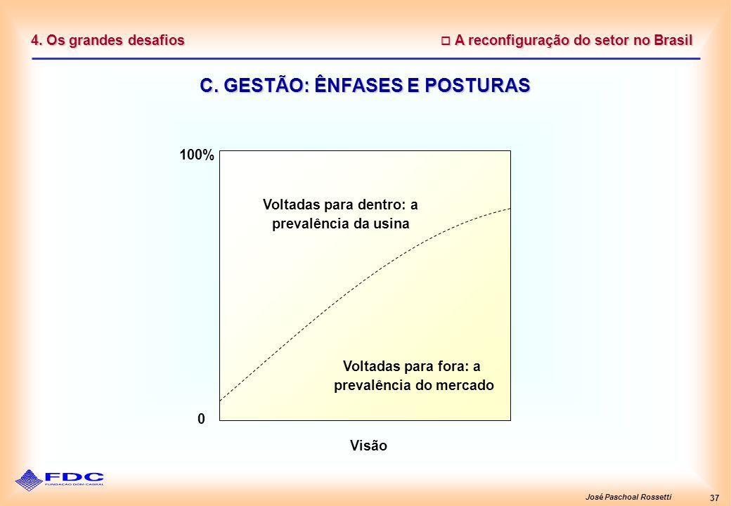 José Paschoal Rossetti 37 4. Os grandes desafios C. GESTÃO: ÊNFASES E POSTURAS Voltadas para dentro: a prevalência da usina Voltadas para fora: a prev
