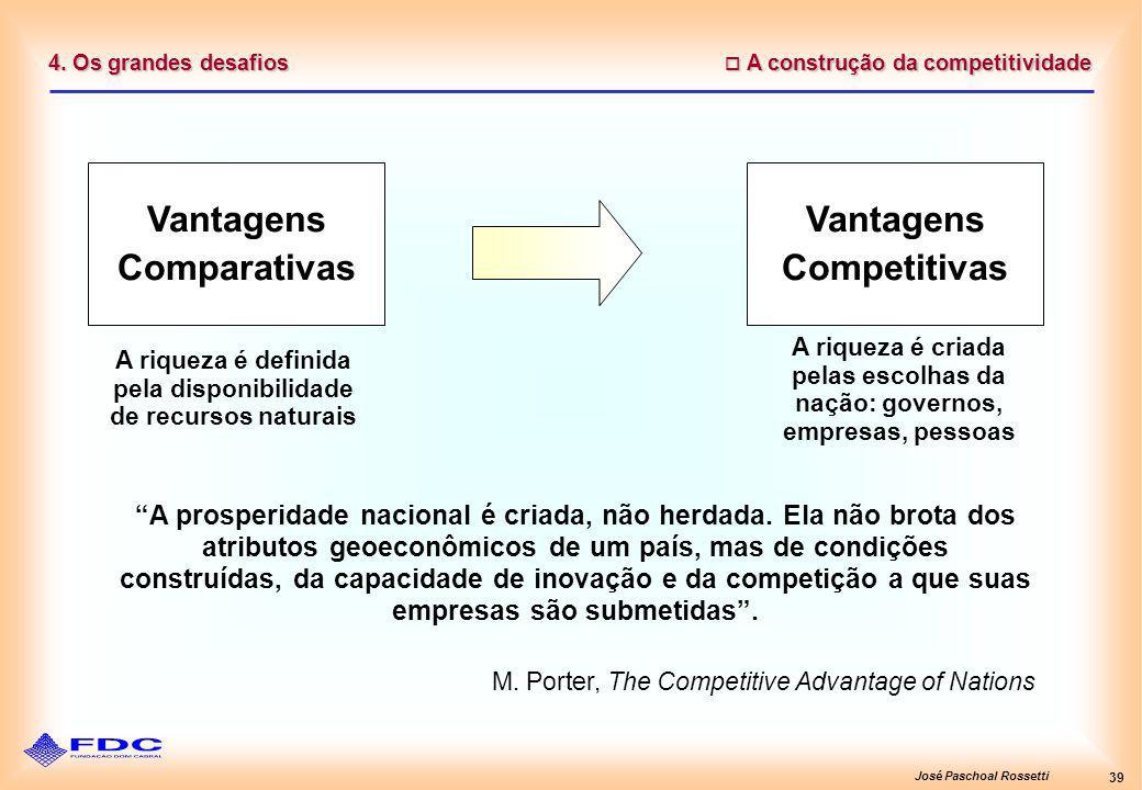 José Paschoal Rossetti 39 A construção da competitividade A construção da competitividade 4. Os grandes desafios Vantagens Comparativas Vantagens Comp