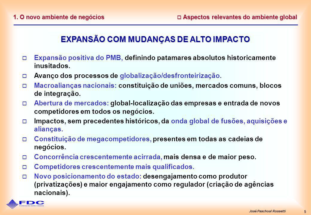 José Paschoal Rossetti 5 1. O novo ambiente de negócios Aspectos relevantes do ambiente global Aspectos relevantes do ambiente global EXPANSÃO COM MUD