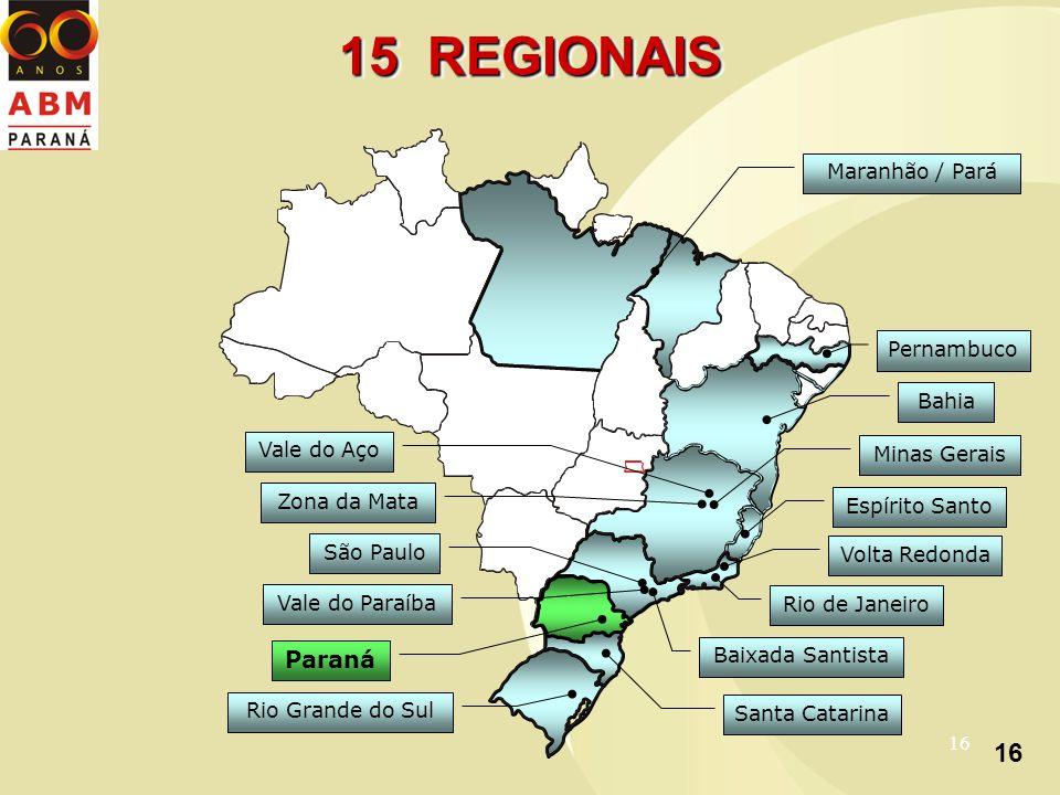 16 15 REGIONAIS Rio Grande do Sul Santa Catarina Baixada Santista São Paulo Rio de Janeiro Espírito Santo Minas Gerais Zona da Mata Vale do Aço Bahia Pernambuco Volta Redonda Maranhão / Pará Vale do Paraíba Paraná