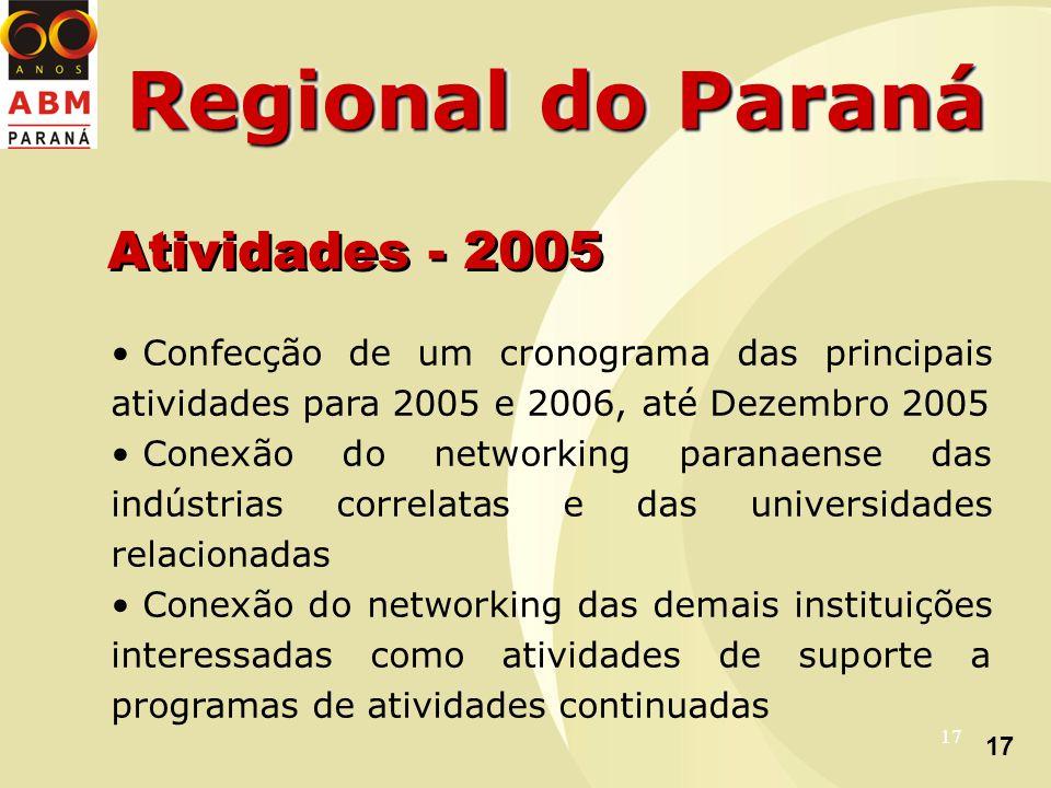 17 Regional do Paraná Confecção de um cronograma das principais atividades para 2005 e 2006, até Dezembro 2005 Conexão do networking paranaense das indústrias correlatas e das universidades relacionadas Conexão do networking das demais instituições interessadas como atividades de suporte a programas de atividades continuadas Atividades - 2005