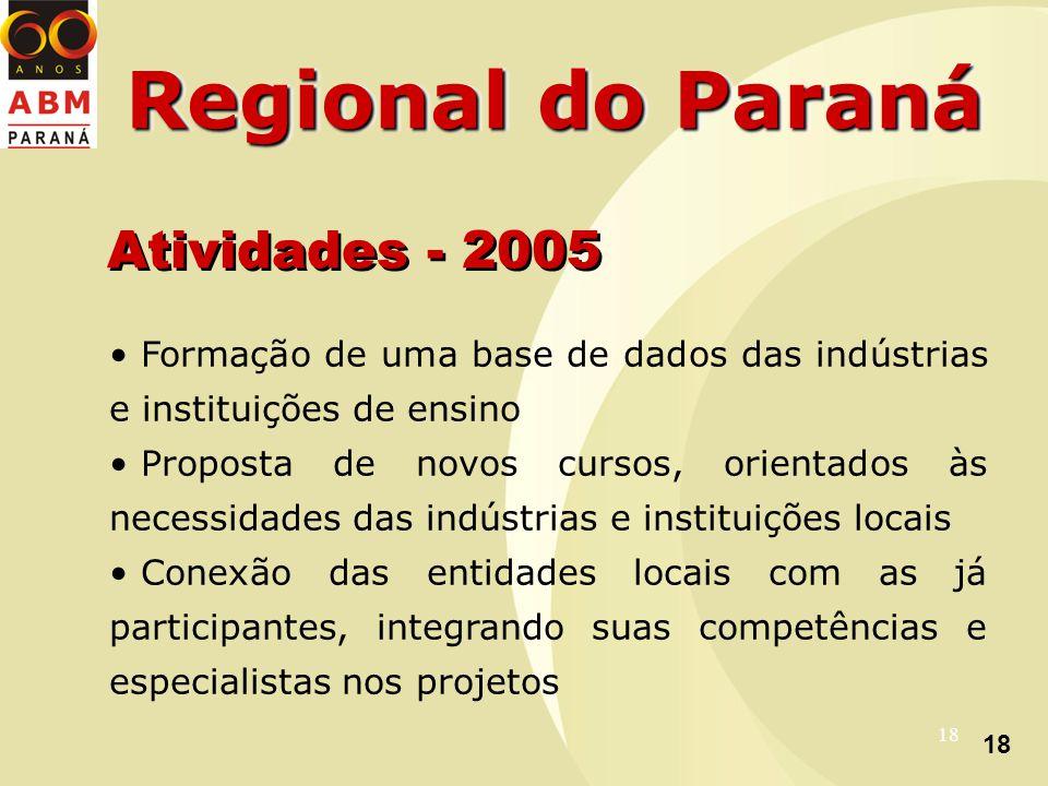 18 Regional do Paraná Formação de uma base de dados das indústrias e instituições de ensino Proposta de novos cursos, orientados às necessidades das indústrias e instituições locais Conexão das entidades locais com as já participantes, integrando suas competências e especialistas nos projetos Atividades - 2005
