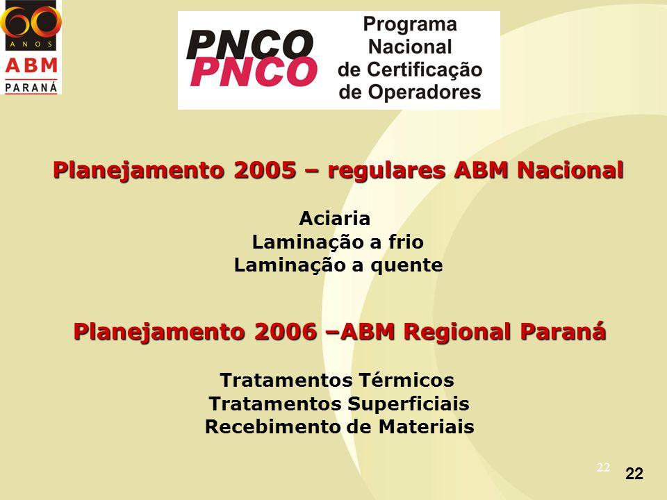 22 Planejamento 2005 – regulares ABM Nacional Aciaria Laminação a frio Laminação a quente Planejamento 2006 –ABM Regional Paraná Tratamentos Térmicos Tratamentos Superficiais Recebimento de Materiais