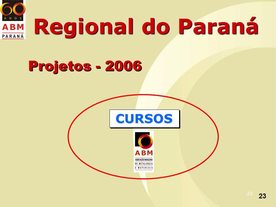 23 Regional do Paraná Projetos - 2006 CURSOSCURSOS