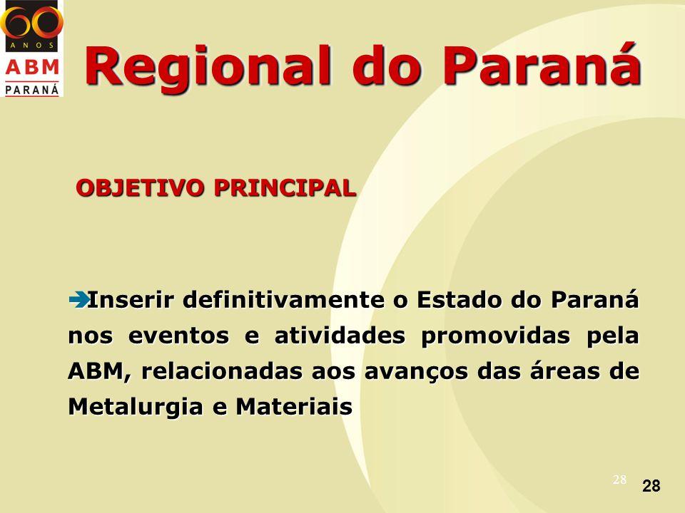 28 Regional do Paraná Inserir definitivamente o Estado do Paraná nos eventos e atividades promovidas pela ABM, relacionadas aos avanços das áreas de Metalurgia e Materiais Inserir definitivamente o Estado do Paraná nos eventos e atividades promovidas pela ABM, relacionadas aos avanços das áreas de Metalurgia e Materiais OBJETIVO PRINCIPAL OBJETIVO PRINCIPAL