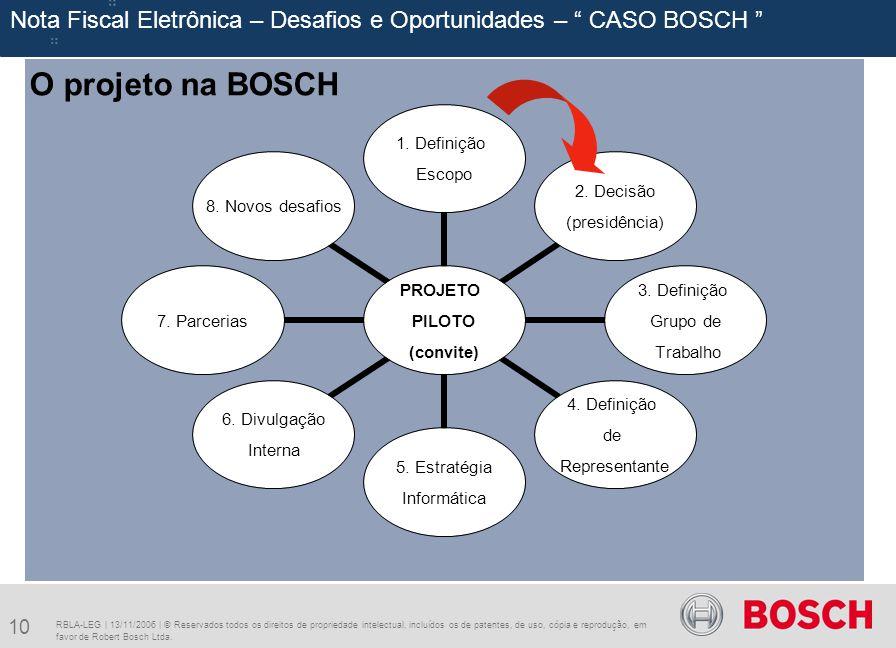 10 RBLA-LEG | 13/11/2006 | © Reservados todos os direitos de propriedade intelectual, incluídos os de patentes, de uso, cópia e reprodução, em favor de Robert Bosch Ltda.