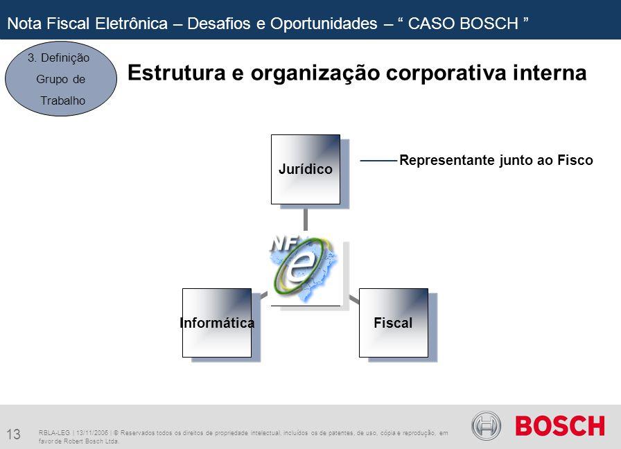 13 RBLA-LEG | 13/11/2006 | © Reservados todos os direitos de propriedade intelectual, incluídos os de patentes, de uso, cópia e reprodução, em favor de Robert Bosch Ltda.