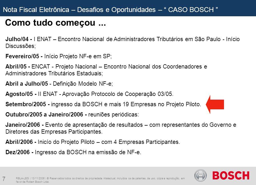 7 RBLA-LEG | 13/11/2006 | © Reservados todos os direitos de propriedade intelectual, incluídos os de patentes, de uso, cópia e reprodução, em favor de Robert Bosch Ltda.