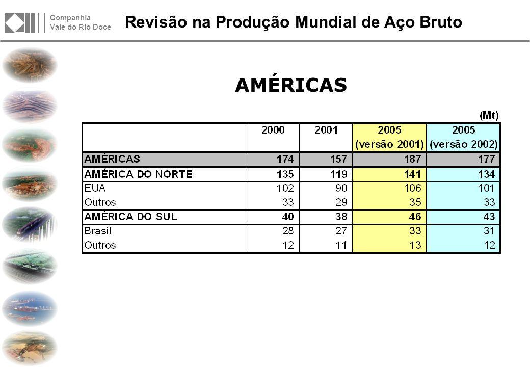 Companhia Vale do Rio Doce EUROPA ÁFRICA / O. MÉDIO Revisão na Produção Mundial de Aço Bruto