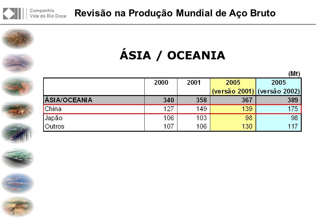 Companhia Vale do Rio Doce Vendas do Grupo CVRD Os produtos do Sistema Norte são preferencialmente destinados ao mercado externo.
