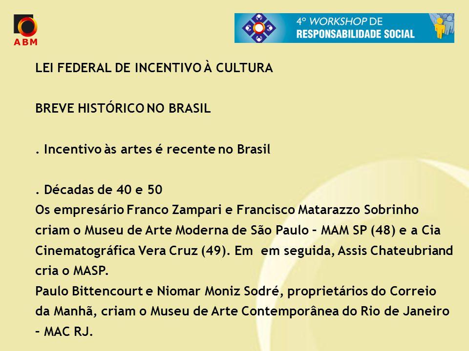 LEI FEDERAL DE INCENTIVO À CULTURA BREVE HISTÓRICO NO BRASIL. Incentivo às artes é recente no Brasil. Décadas de 40 e 50 Os empresário Franco Zampari