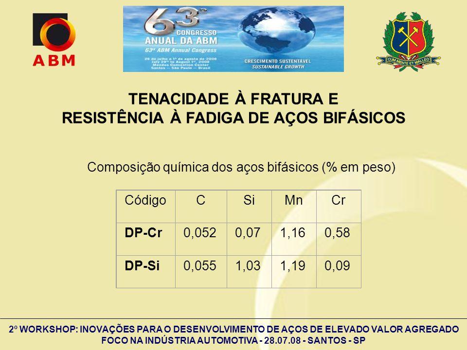 2º WORKSHOP: INOVAÇÕES PARA O DESENVOLVIMENTO DE AÇOS DE ELEVADO VALOR AGREGADO FOCO NA INDÚSTRIA AUTOMOTIVA - 28.07.08 - SANTOS - SP TENACIDADE À FRA