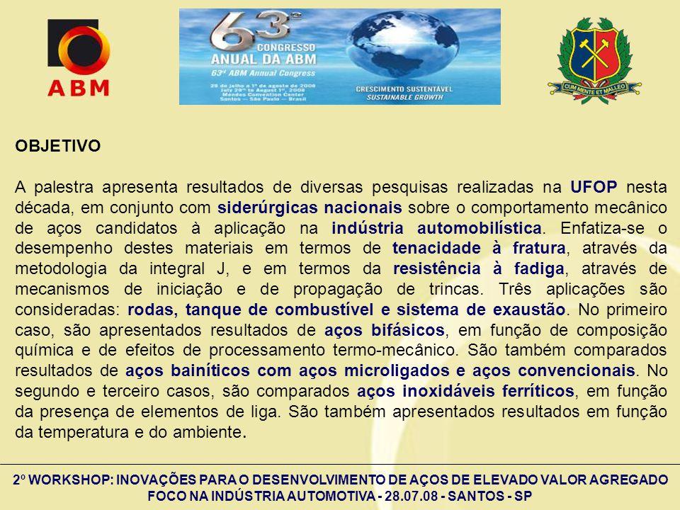 2º WORKSHOP: INOVAÇÕES PARA O DESENVOLVIMENTO DE AÇOS DE ELEVADO VALOR AGREGADO FOCO NA INDÚSTRIA AUTOMOTIVA - 28.07.08 - SANTOS - SP AGRADECIMENTOS