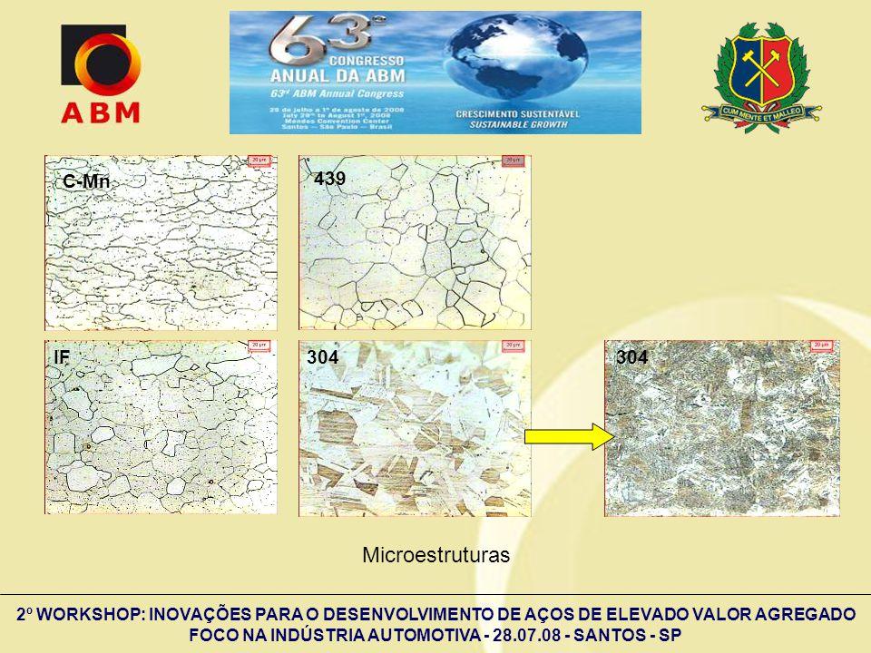 2º WORKSHOP: INOVAÇÕES PARA O DESENVOLVIMENTO DE AÇOS DE ELEVADO VALOR AGREGADO FOCO NA INDÚSTRIA AUTOMOTIVA - 28.07.08 - SANTOS - SP C-Mn 439 IF304 M
