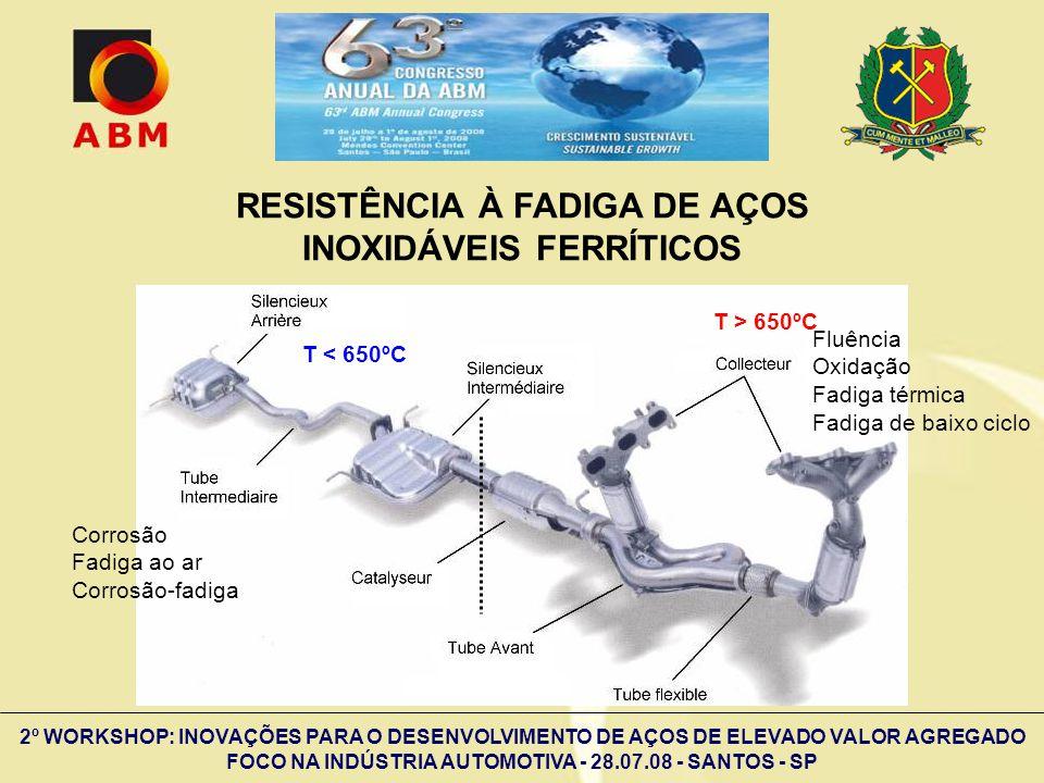 2º WORKSHOP: INOVAÇÕES PARA O DESENVOLVIMENTO DE AÇOS DE ELEVADO VALOR AGREGADO FOCO NA INDÚSTRIA AUTOMOTIVA - 28.07.08 - SANTOS - SP RESISTÊNCIA À FA