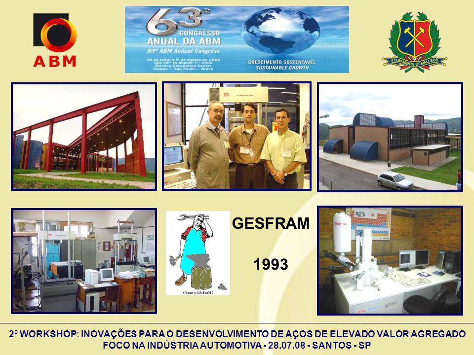 2º WORKSHOP: INOVAÇÕES PARA O DESENVOLVIMENTO DE AÇOS DE ELEVADO VALOR AGREGADO FOCO NA INDÚSTRIA AUTOMOTIVA - 28.07.08 - SANTOS - SP Fonte: C.D.Wuppermann, Steel Institute VDEh 62 nd ABM Congress, 2007.