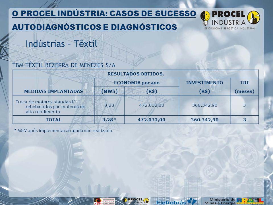 Indústrias – Têxtil O PROCEL INDÚSTRIA: CASOS DE SUCESSO AUTODIAGNÓSTICOS E DIAGNÓSTICOS TBM TÊXTIL BEZERRA DE MENEZES S/A RESULTADOS OBTIDOS. MEDIDAS