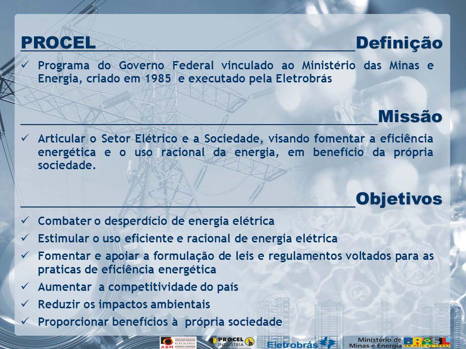 Programa do Governo Federal vinculado ao Ministério das Minas e Energia, criado em 1985 e executado pela Eletrobrás Articular o Setor Elétrico e a Soc