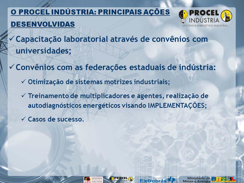 O PROCEL INDÚSTRIA: PRINCIPAIS AÇÕES DESENVOLVIDAS Capacitação laboratorial através de convênios com universidades; Convênios com as federações estadu