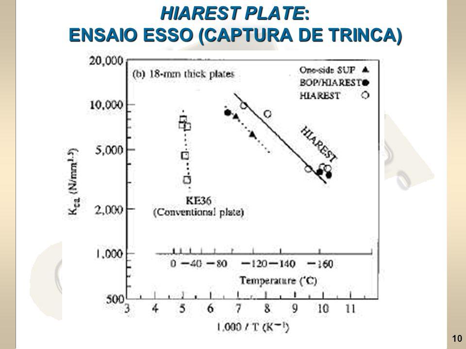 10 HIAREST PLATE: ENSAIO ESSO (CAPTURA DE TRINCA)