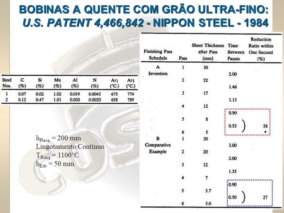 15 BOBINAS A QUENTE COM GRÃO ULTRA-FINO: U.S. PATENT 4,466,842 - NIPPON STEEL - 1984 h Placa = 200 mm Lingotamento Contínuo T Reaq = 1100°C h Esb = 50