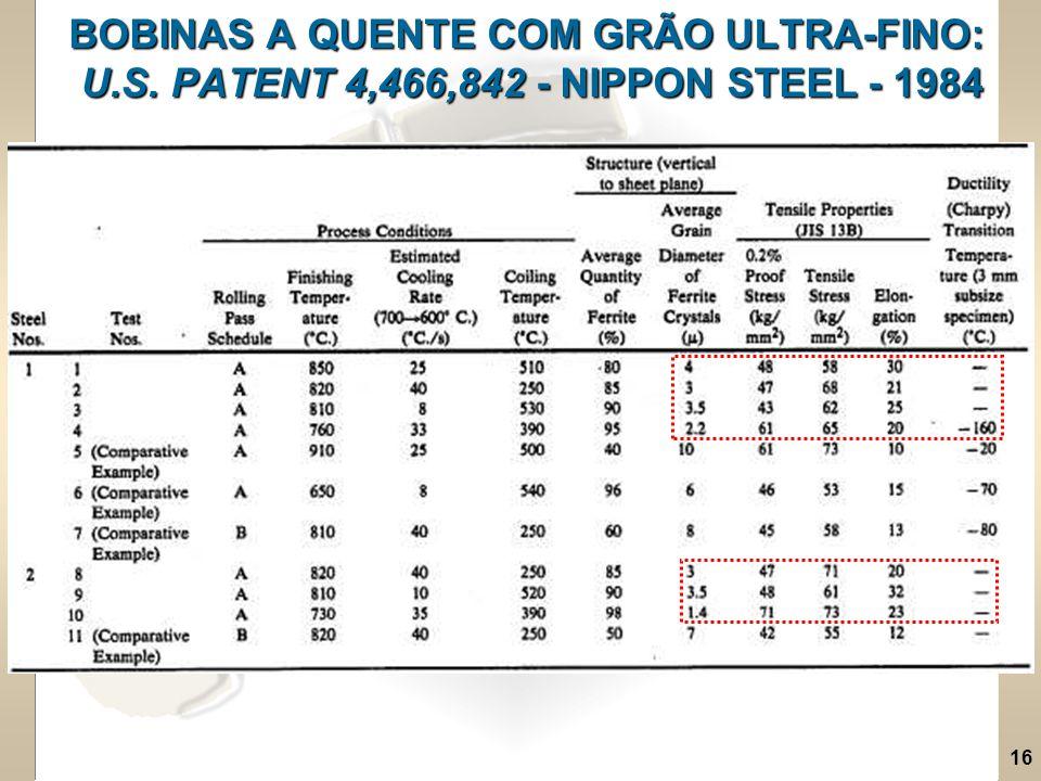 16 BOBINAS A QUENTE COM GRÃO ULTRA-FINO: U.S. PATENT 4,466,842 - NIPPON STEEL - 1984