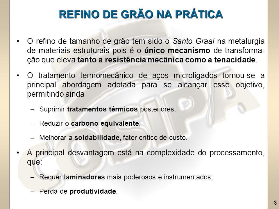 34 PRODUÇÃO INDUSTRIAL DE AÇOS PLANOS COM GRÃO ULTRA-FINO ATRAVÉS DE LAMINAÇÃO A QUENTE II Simpósio sobre Aços: Novas Ligas Estruturais para a Indústria Automobilística São Paulo, 15 de Maio de 2007 GRATO PELA ATENÇÃO!