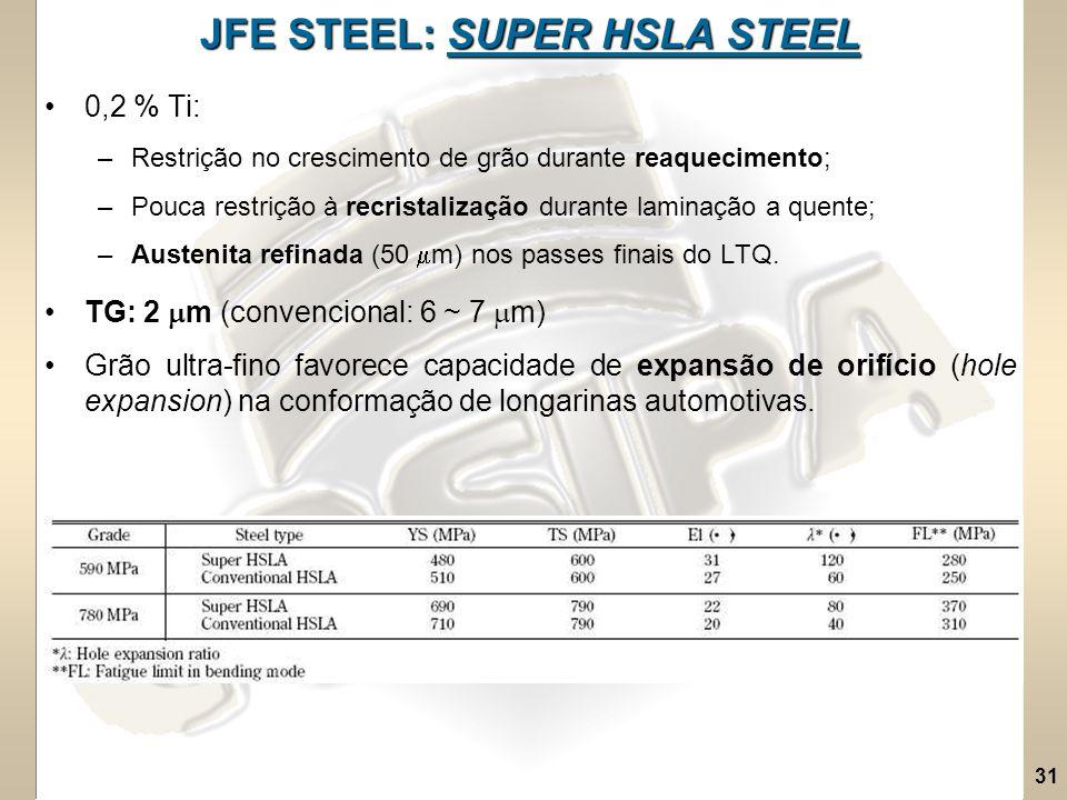31 JFE STEEL: SUPER HSLA STEEL 0,2 % Ti: –Restrição no crescimento de grão durante reaquecimento; –Pouca restrição à recristalização durante laminação