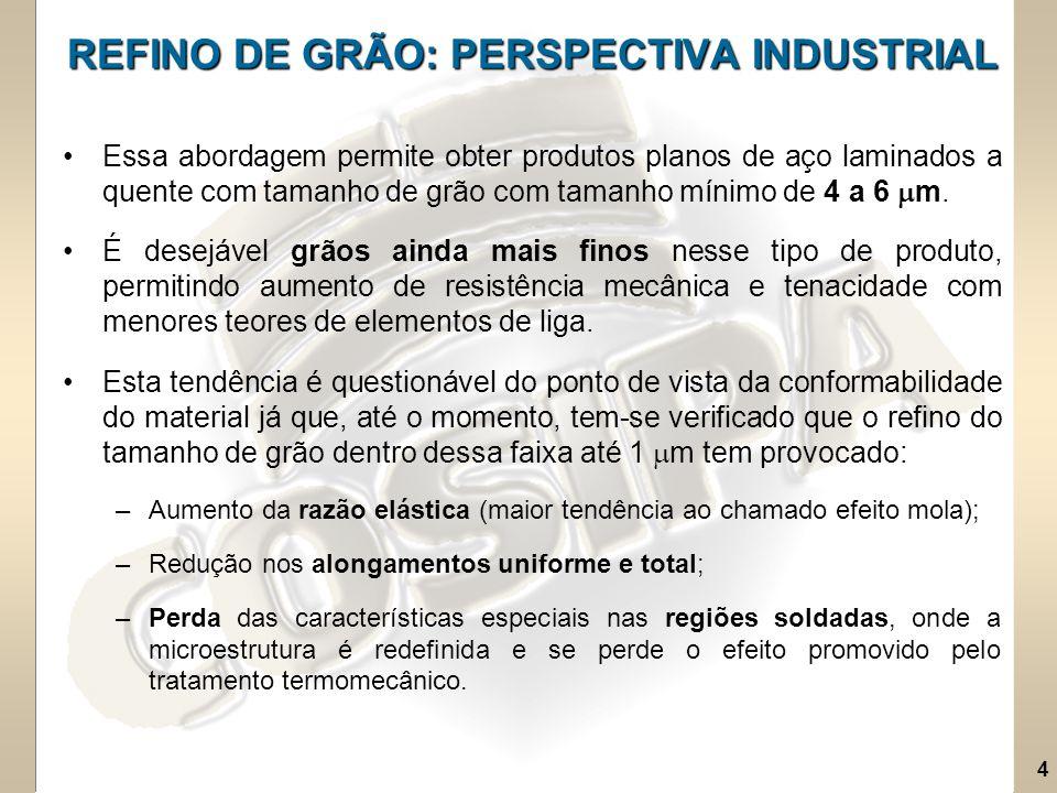 4 REFINO DE GRÃO: PERSPECTIVA INDUSTRIAL Essa abordagem permite obter produtos planos de aço laminados a quente com tamanho de grão com tamanho mínimo