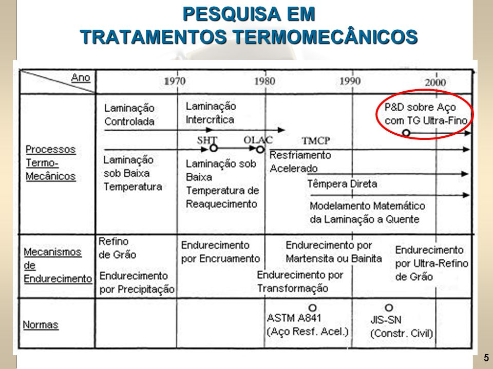 26 NAKAYAMA: BOBINAS A QUENTE COM GRÃO ULTRA-FINO 2 ~ 5 m10 ~ 15 m