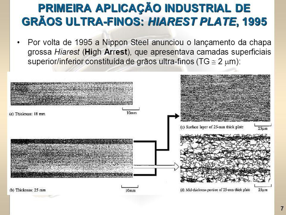 7 PRIMEIRA APLICAÇÃO INDUSTRIAL DE GRÃOS ULTRA-FINOS: HIAREST PLATE, 1995 Por volta de 1995 a Nippon Steel anunciou o lançamento da chapa grossa Hiare