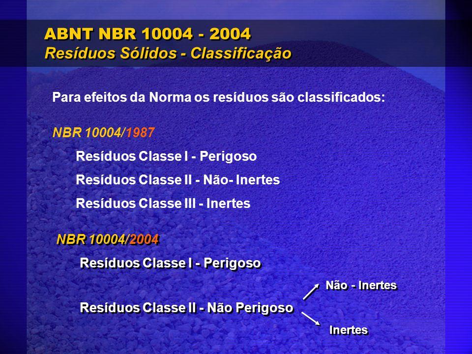 Para efeitos da Norma os resíduos são classificados: NBR 10004/1987 Resíduos Classe I - Perigoso Resíduos Classe II - Não- Inertes Resíduos Classe III