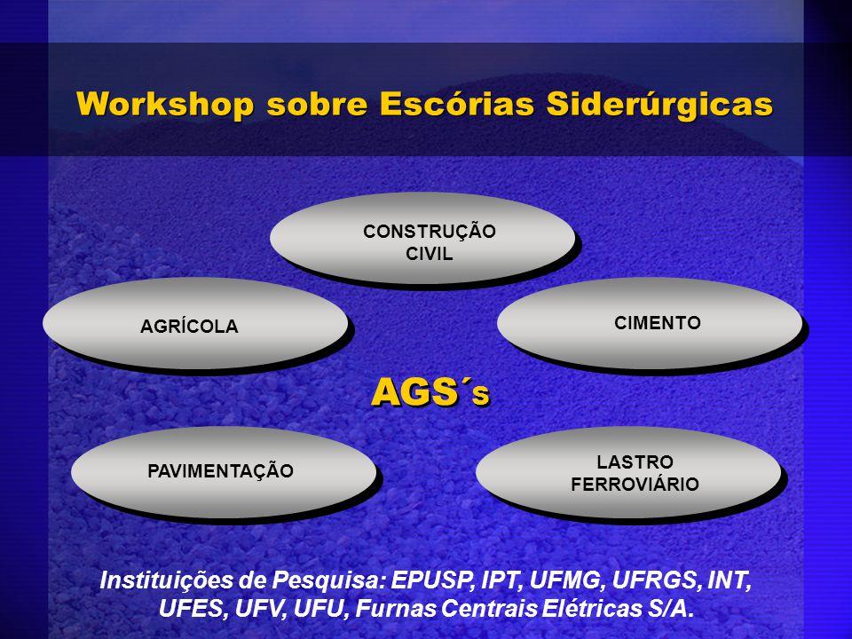 Workshop sobre Escórias Siderúrgicas AGRÍCOLA CIMENTO PAVIMENTAÇÃO LASTRO FERROVIÁRIO CONSTRUÇÃO CIVIL AGS´ S Instituições de Pesquisa: EPUSP, IPT, UF