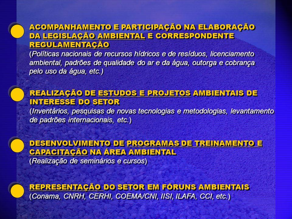 ACOMPANHAMENTO E PARTICIPAÇÃO NA ELABORAÇÃO DA LEGISLAÇÃO AMBIENTAL E CORRESPONDENTE REGULAMENTAÇÃO (Políticas nacionais de recursos hídricos e de res