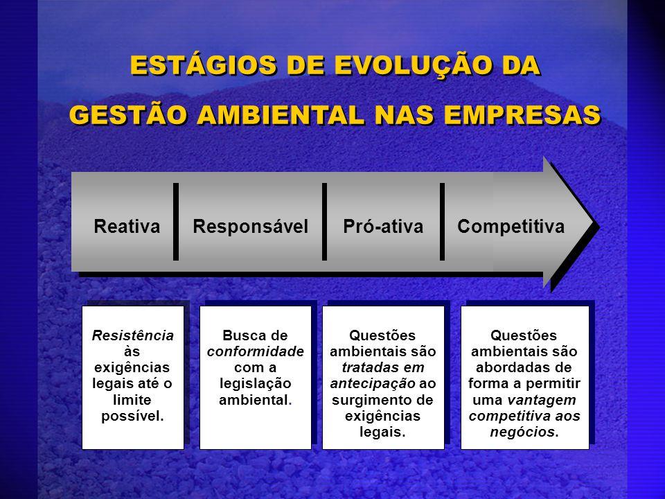 ESTÁGIOS DE EVOLUÇÃO DA GESTÃO AMBIENTAL NAS EMPRESAS ESTÁGIOS DE EVOLUÇÃO DA GESTÃO AMBIENTAL NAS EMPRESAS Reativa Resistência às exigências legais a